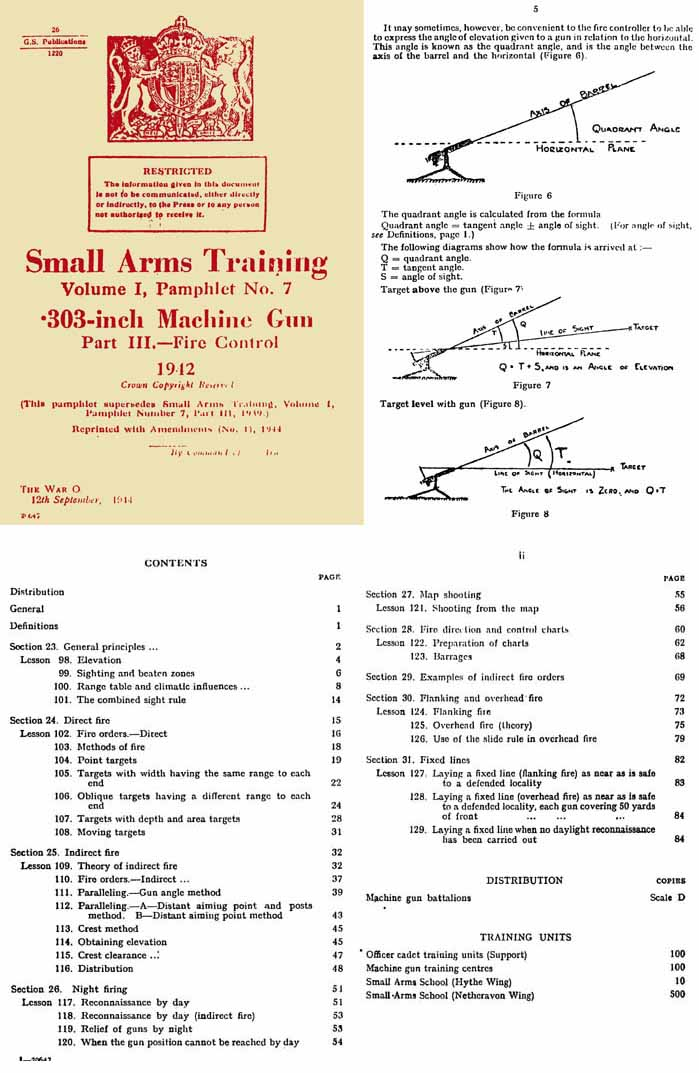 Vickers 1944 .303 Machine Gun Part III Small Arms Training Vol 1 No 7