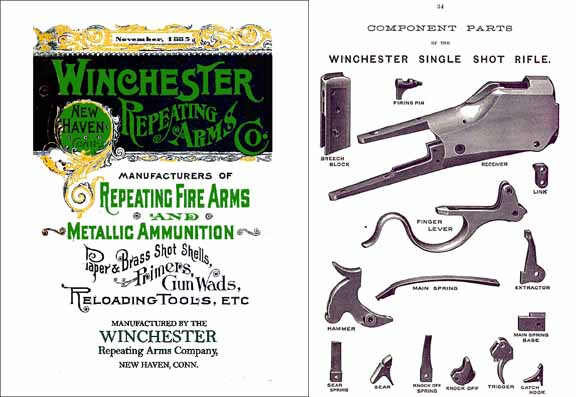 Cornell Publications -Winchester 1885 November Arms & Ammo