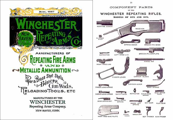 Cornell Publications LLC | Links to Winchester Arms Catalog